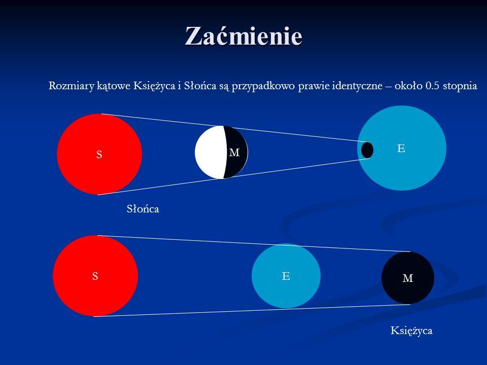 Zaćmienie E S S E M M Słońca Księżyca Rozmiary kątowe Księżyca i Słońca są przypadkowo prawie identyczne – około 0.5 stopnia