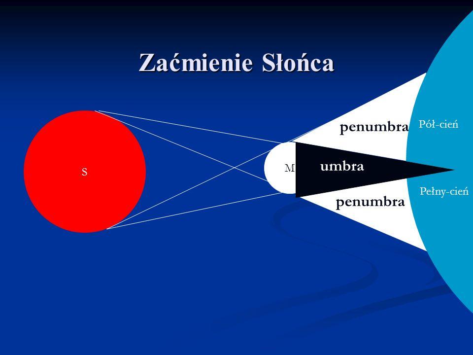 Zaćmienie Słońca M S E umbra penumbra Pełny-cień Pół-cień