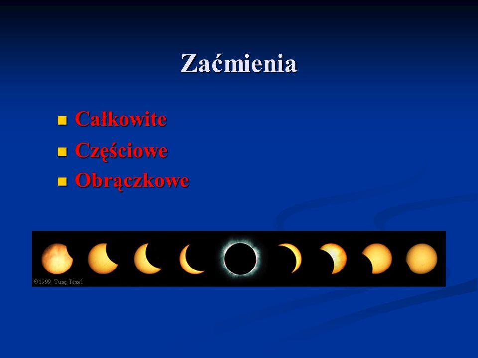 Zaćmienia Całkowite Całkowite Częściowe Częściowe Obrączkowe Obrączkowe