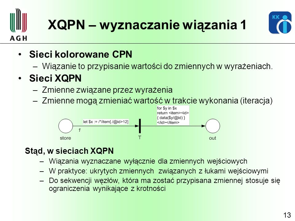 13 XQPN – wyznaczanie wiązania 1 Sieci kolorowane CPN –Wiązanie to przypisanie wartości do zmiennych w wyrażeniach. Sieci XQPN –Zmienne związane przez