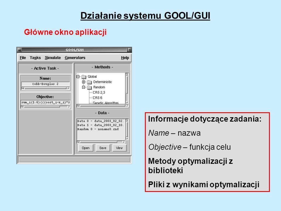 Działanie systemu GOOL/GUI Główne okno aplikacji Informacje dotyczące zadania: Name – nazwa Objective – funkcja celu Metody optymalizacji z biblioteki