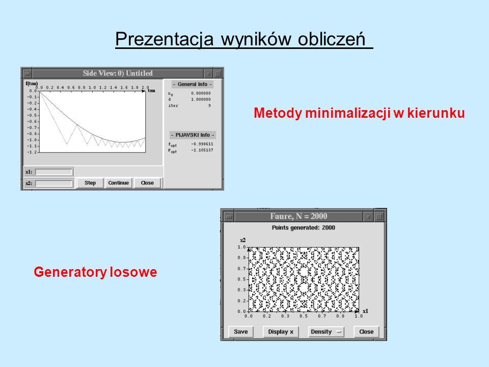 Metody minimalizacji w kierunku Generatory losowe