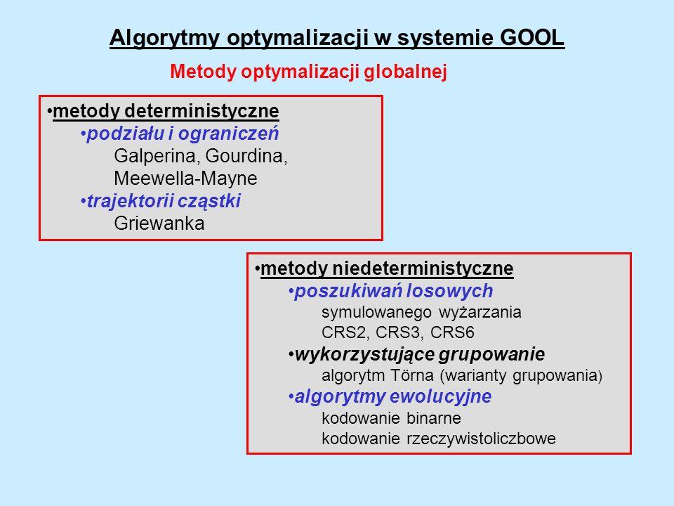 Algorytmy optymalizacji w systemie GOOL metody deterministyczne podziału i ograniczeń Galperina, Gourdina, Meewella-Mayne trajektorii cząstki Griewank
