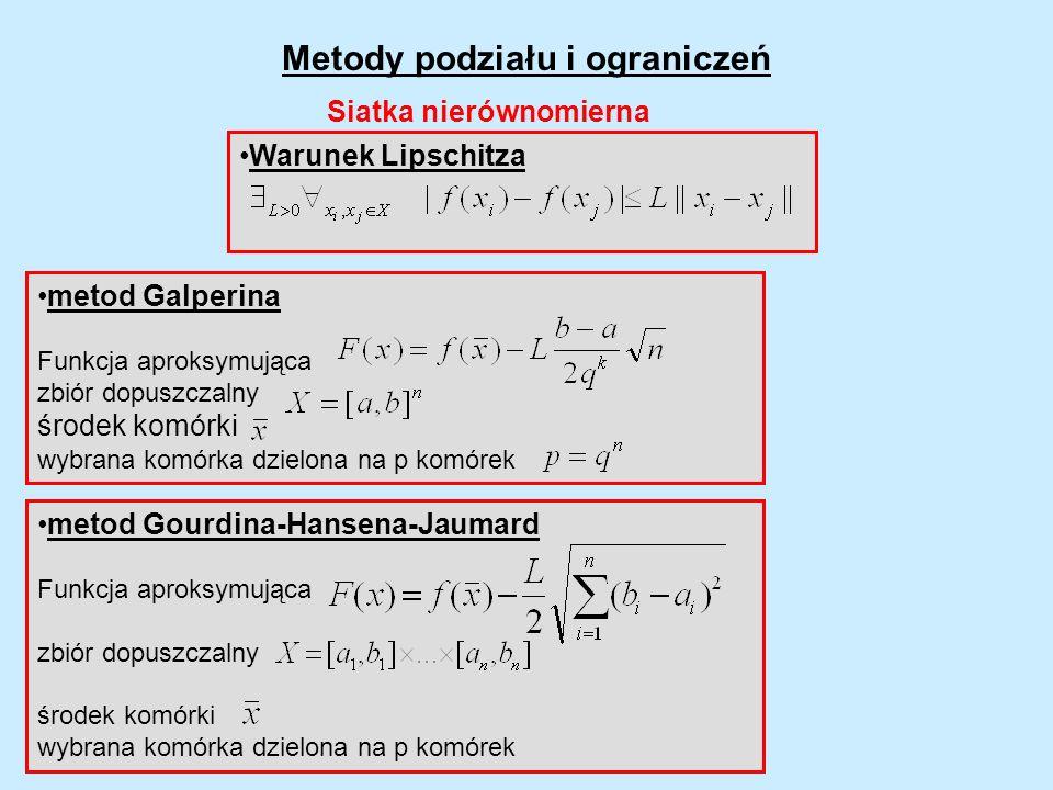 metod Galperina Funkcja aproksymująca zbiór dopuszczalny środek komórki wybrana komórka dzielona na p komórek Metody podziału i ograniczeń Warunek Lip