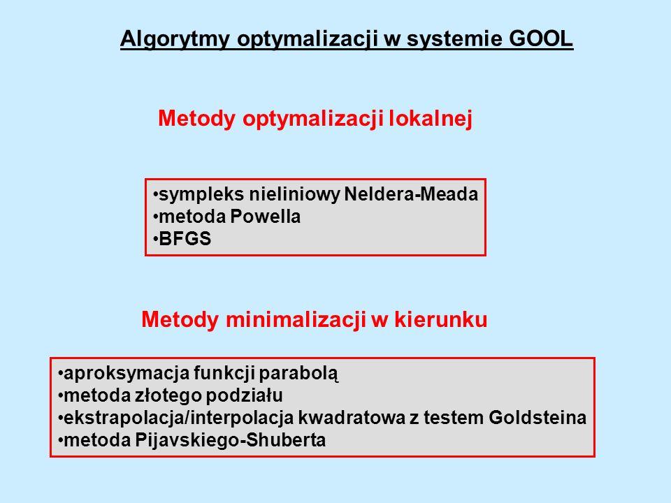 Algorytmy optymalizacji w systemie GOOL sympleks nieliniowy Neldera-Meada metoda Powella BFGS Metody optymalizacji lokalnej Metody minimalizacji w kie