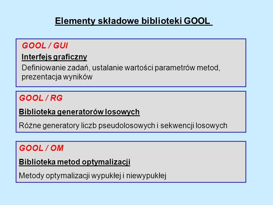 Funkcjonalność systemu GOOL Zarządzanie zadaniami –postać analityczna funkcji celu –funkcje proceduralne - osobne pliki wykonywalne –autorski podsystem zarządzania strukturą zadania (symboliczny) –zarządzanie symbolami i ograniczeniami Wizualizacja zadań –wykresy funkcji jednej zmiennej –wykresy poziomicowe, skalowanie obszaru, dopuszczalność –wykres trójwymiarowy dla zadań dwuwymiarowych Metody optymalizacji –uporządkowanie metod w hierarchię drzewiastą –nadawanie wartości parametrom metod –możliwość wyboru metod lokalnych oraz minimalizacji w kierunku –definiowanie wielkości charakterystycznych dla danej metody