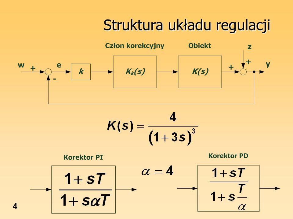 4 Struktura układu regulacji