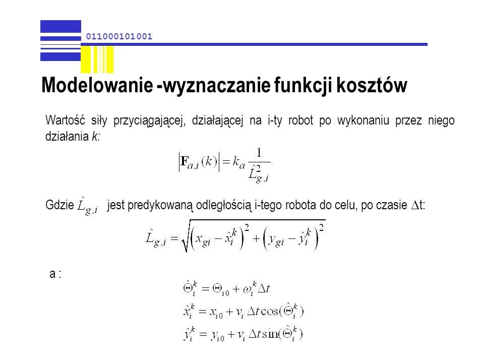 011000101001 Modelowanie -wyznaczanie funkcji kosztów Wartość siły przyciągającej, działającej na i-ty robot po wykonaniu przez niego działania k: Gdz