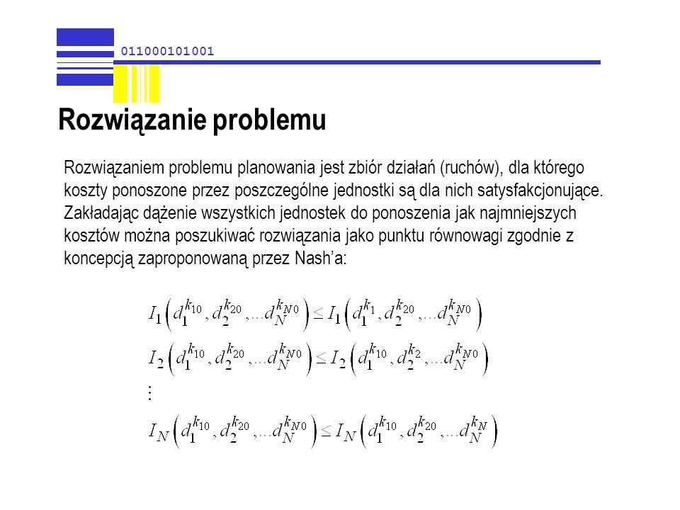 011000101001 Rozwiązanie problemu Rozwiązaniem problemu planowania jest zbiór działań (ruchów), dla którego koszty ponoszone przez poszczególne jednos