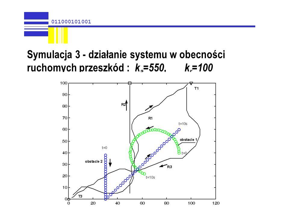 011000101001 Symulacja 3 - działanie systemu w obecności ruchomych przeszkód : k a =550, k r =100