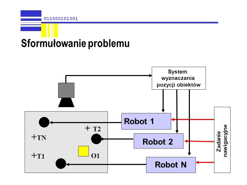 Sformułowanie problemu System wyznaczania pozycji obiektów Robot 1 Robot 2 Robot N Zadanie nawigacyjne + T1 + T2 + TN O1