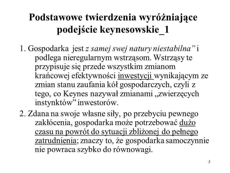 3 Podstawowe twierdzenia wyróżniające podejście keynesowskie_1 1. Gospodarka jest z samej swej natury niestabilna i podlega nieregularnym wstrząsom. W