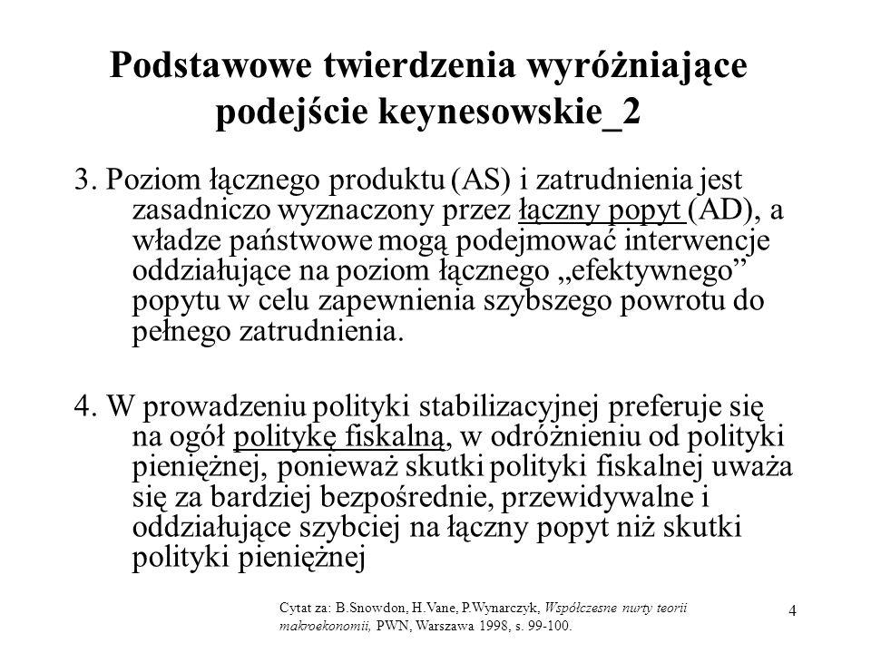 4 Podstawowe twierdzenia wyróżniające podejście keynesowskie_2 3. Poziom łącznego produktu (AS) i zatrudnienia jest zasadniczo wyznaczony przez łączny
