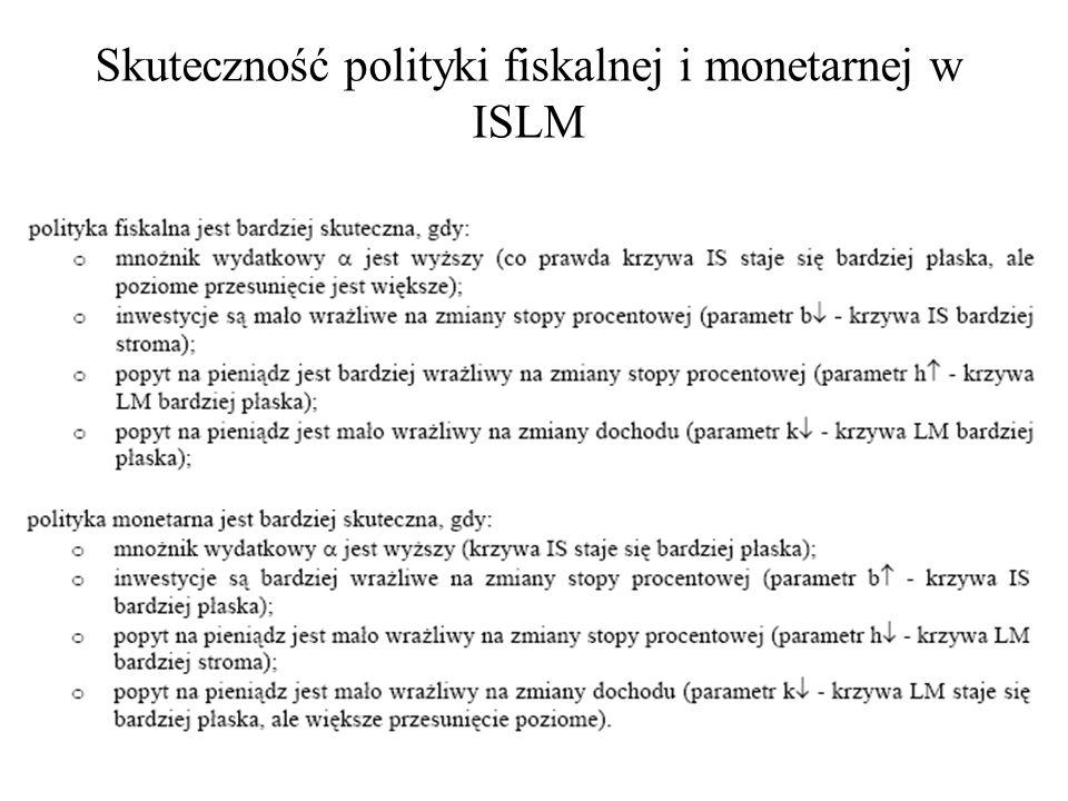 Skuteczność polityki fiskalnej i monetarnej w ISLM