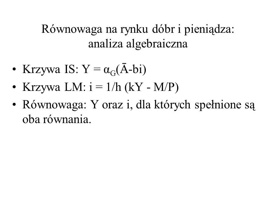 Równowaga na rynku dóbr i pieniądza: analiza algebraiczna Krzywa IS: Y = α G (Ā-bi) Krzywa LM: i = 1/h (kY - M/P) Równowaga: Y oraz i, dla których spe