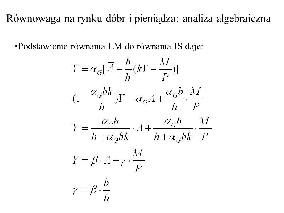 Równowaga na rynku dóbr i pieniądza: analiza algebraiczna Podstawienie równania LM do równania IS daje: