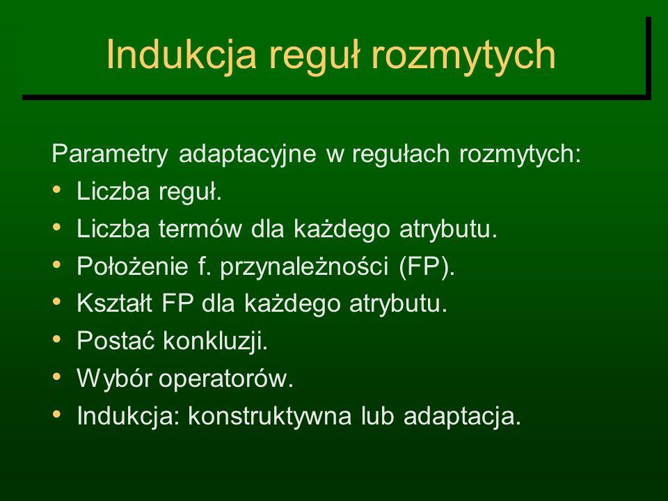 FIS Sugeno 1-go rzędu Reguły IF X jest A 1 i Y jest B 1 to Z = p 1 *x + q 1 *y + r 1 IF X jest A 2 i Y jest B 2 to Z = p 2 *x + q 2 *y + r 2 Rozmyte w