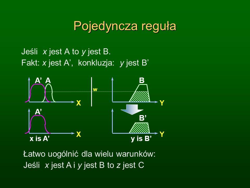 Rozmyta implikacja Jeśli korelacja to wystarczy T-norma T(A,B). P=>Q ma wiele realizacji, np.