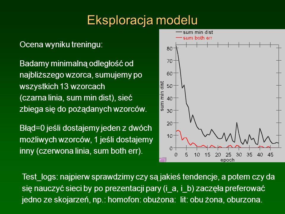 Eksploracja modelu Ocena wyniku treningu: Badamy minimalną odległość od najbliższego wzorca, sumujemy po wszystkich 13 wzorcach (czarna linia, sum min