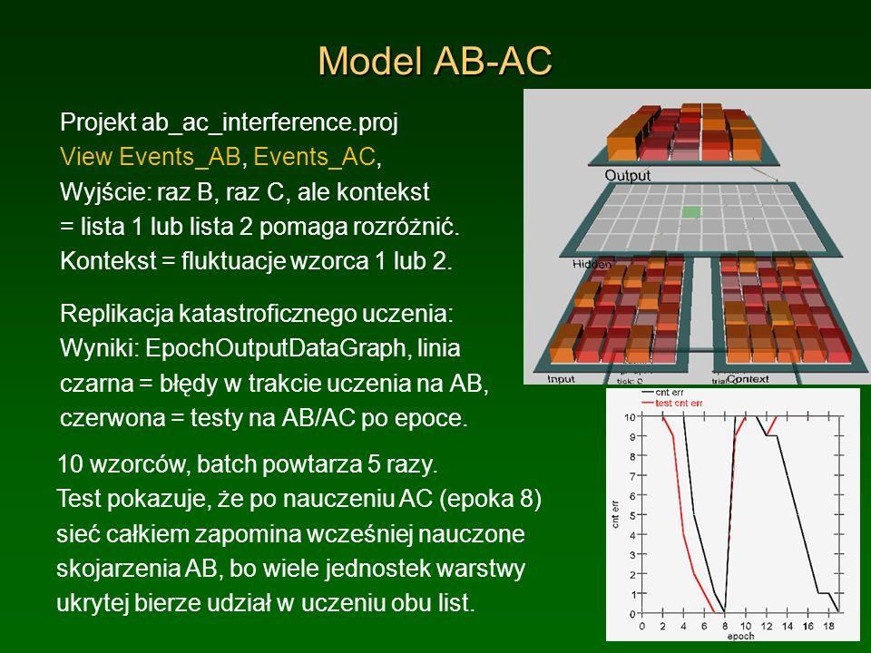 Model AB-AC Projekt ab_ac_interference.proj View Events_AB, Events_AC, Wyjście: raz B, raz C, ale kontekst = lista 1 lub lista 2 pomaga rozróżnić. Kon
