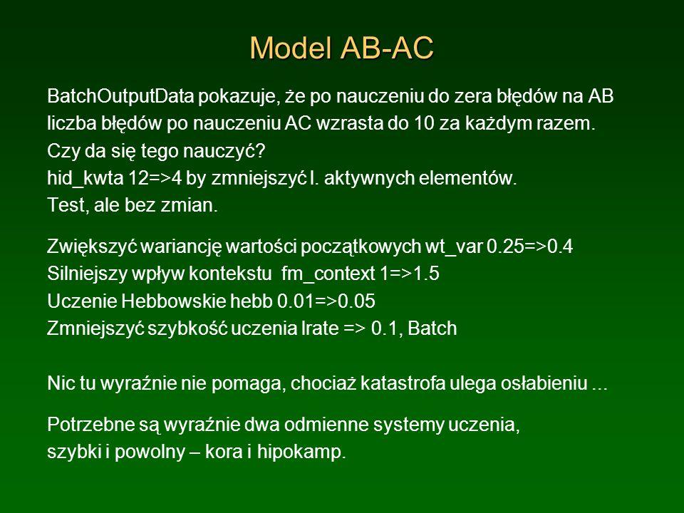 Model AB-AC BatchOutputData pokazuje, że po nauczeniu do zera błędów na AB liczba błędów po nauczeniu AC wzrasta do 10 za każdym razem. Czy da się teg