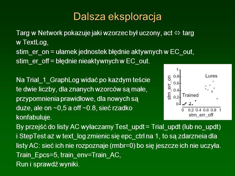 Dalsza eksploracja Targ w Network pokazuje jaki wzorzec był uczony, act targ w TextLog, stim_er_on = ułamek jednostek błędnie aktywnych w EC_out, stim
