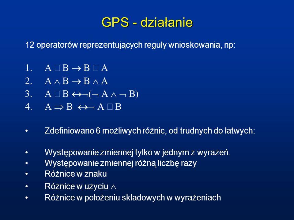 GPS - działanie 12 operatorów reprezentujących reguły wnioskowania, np: Zdefiniowano 6 możliwych różnic, od trudnych do łatwych: Występowanie zmiennej