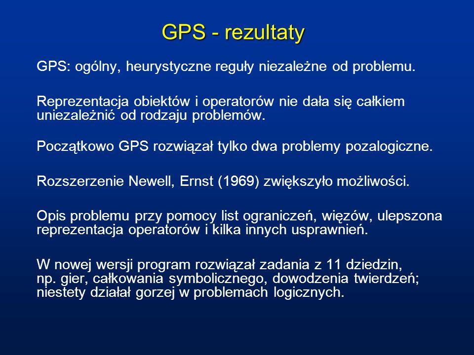 GPS - rezultaty GPS: ogólny, heurystyczne reguły niezależne od problemu. Reprezentacja obiektów i operatorów nie dała się całkiem uniezależnić od rodz
