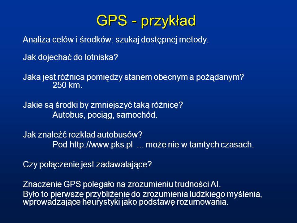 GPS - przykład Analiza celów i środków: szukaj dostępnej metody. Jak dojechać do lotniska? Jaka jest różnica pomiędzy stanem obecnym a pożądanym? 250