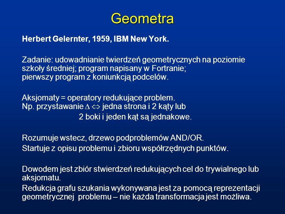 Geometra Herbert Gelernter, 1959, IBM New York. Zadanie: udowadnianie twierdzeń geometrycznych na poziomie szkoły średniej; program napisany w Fortran