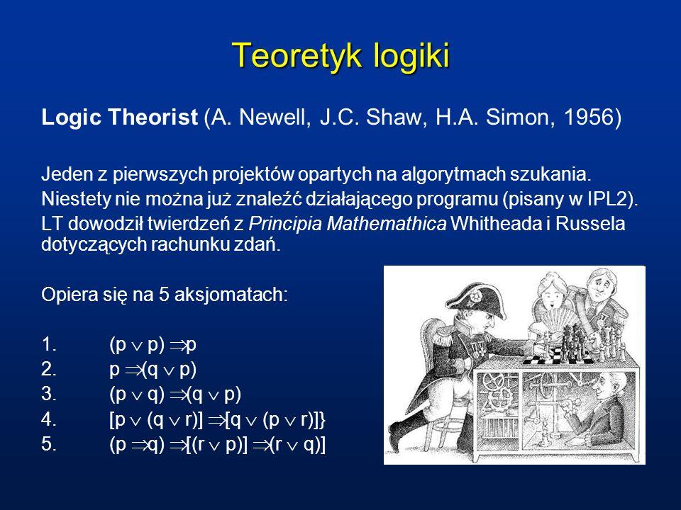 Teoretyk logiki Logic Theorist (A. Newell, J.C. Shaw, H.A. Simon, 1956) Jeden z pierwszych projektów opartych na algorytmach szukania. Niestety nie mo