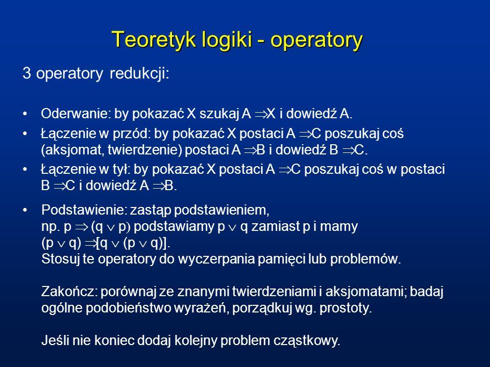 Teoretyk logiki - działanie Wymiana: operator wymienić można zgodnie z jego definicją w rachunku zdań tj: p q zamień na p q Strategia: przeszukujemy przestrzeń stanów na ślepo, rozumując do tyłu.