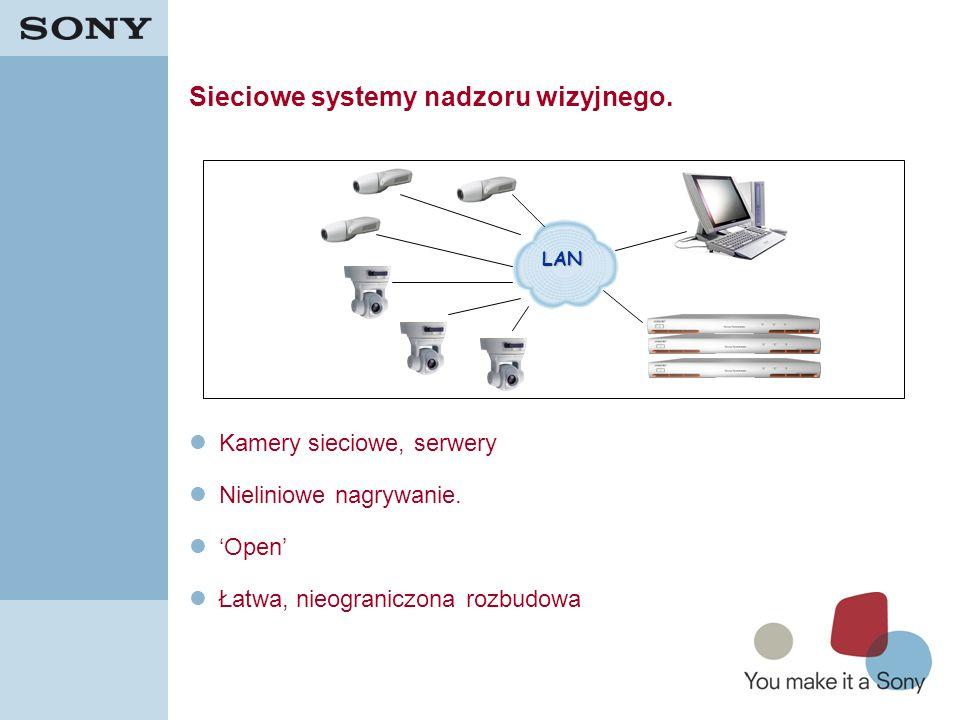 10 Sieciowe systemy nadzoru wizyjnego. Kamery sieciowe, serwery Nieliniowe nagrywanie. Open Łatwa, nieograniczona rozbudowa LAN