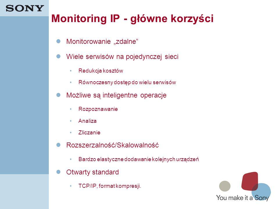 11 Monitoring IP - główne korzyści Monitorowanie zdalne Wiele serwisów na pojedynczej sieci Redukcja kosztów Równoczesny dostęp do wielu serwisów Możl