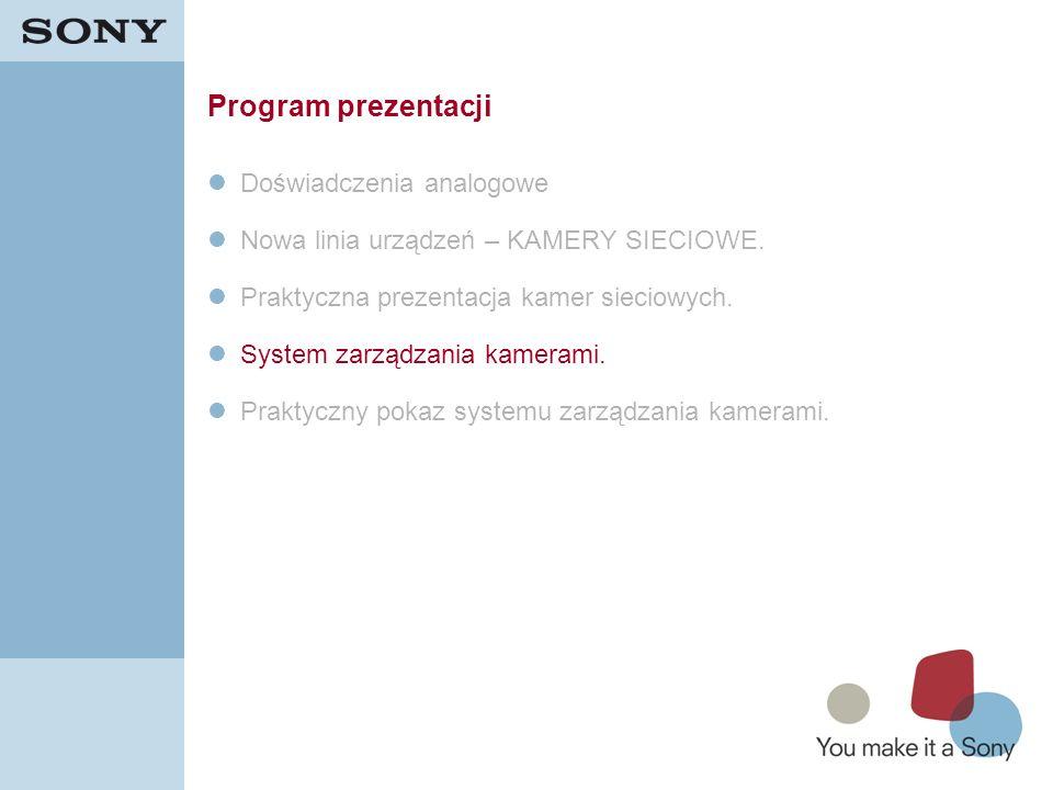 20 Program prezentacji Doświadczenia analogowe Nowa linia urządzeń – KAMERY SIECIOWE. Praktyczna prezentacja kamer sieciowych. System zarządzania kame