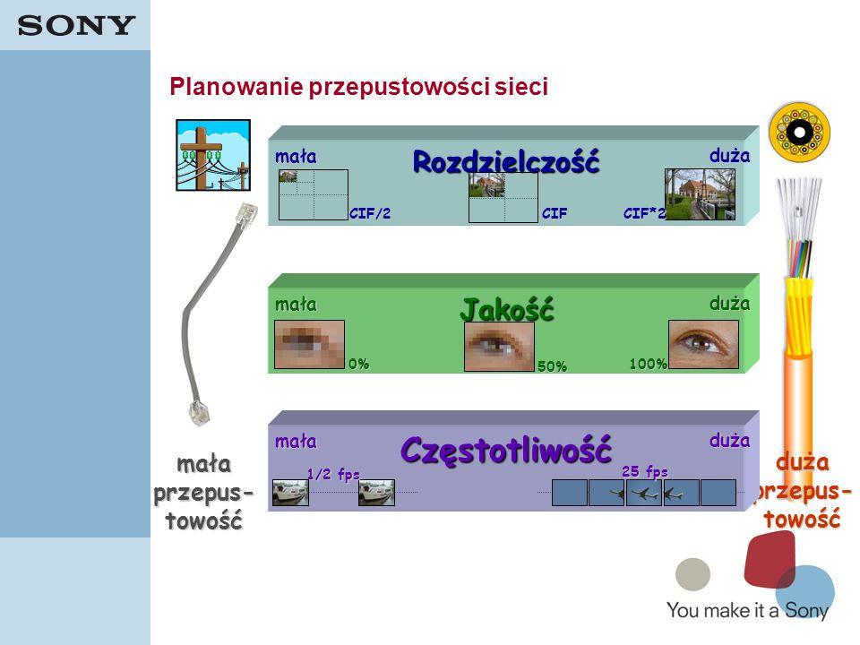 27 Planowanie przepustowości sieci dużaprzepus-towość małaprzepus-towość Rozdzielczość mała duża CIFCIF/2CIF*2 Jakość mała duża 100%0% 50% Częstotliwo