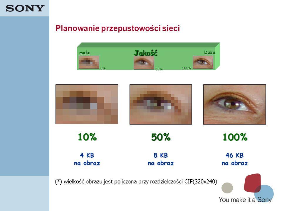 29Jakość mała Duża 100%0% 50% 8 KB na obraz 100% 10% 50% 46 KB na obraz 4 KB na obraz (*) wielkość obrazu jest policzona przy rozdzielczości CIF(320x2