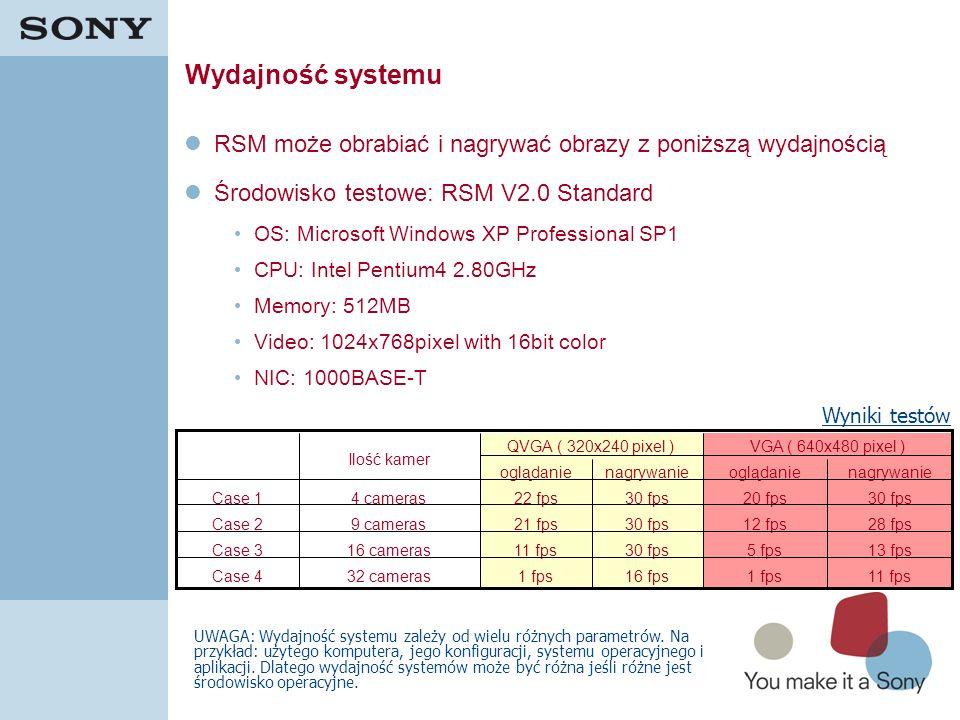 32 Wydajność systemu RSM może obrabiać i nagrywać obrazy z poniższą wydajnością Środowisko testowe: RSM V2.0 Standard OS: Microsoft Windows XP Profess