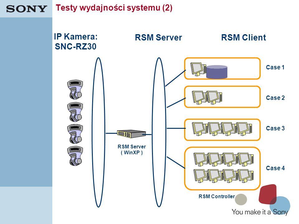 33 Testy wydajności systemu (2) RSM Server ( WinXP ) RSM Controller RSM Server Case 1 Case 2 Case 3 Case 4 RSM Client IP Kamera: SNC-RZ30