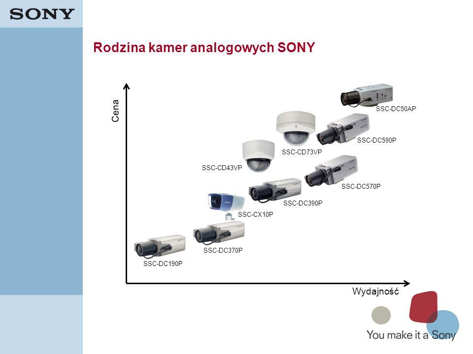 4 Rodzina kamer analogowych SONY SSC-DC190P SSC-DC370P SSC-CX10P SSC-DC390P SSC-CD43VP SSC-CD73VP SSC-DC590P SSC-DC50AP SSC-DC570P Cena Wydajność
