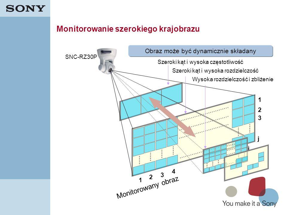 44 Monitorowanie szerokiego krajobrazu 2 3 4 i 2 3 j 1 1 SNC-RZ30P Monitorowany obraz Szeroki kąt i wysoka częstotliwość Szeroki kąt i wysoka rozdziel