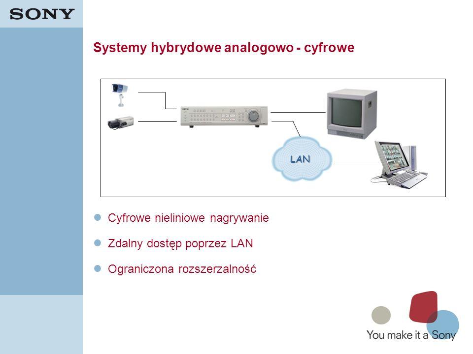 7 Systemy hybrydowe analogowo - cyfrowe Cyfrowe nieliniowe nagrywanie Zdalny dostęp poprzez LAN Ograniczona rozszerzalność LAN