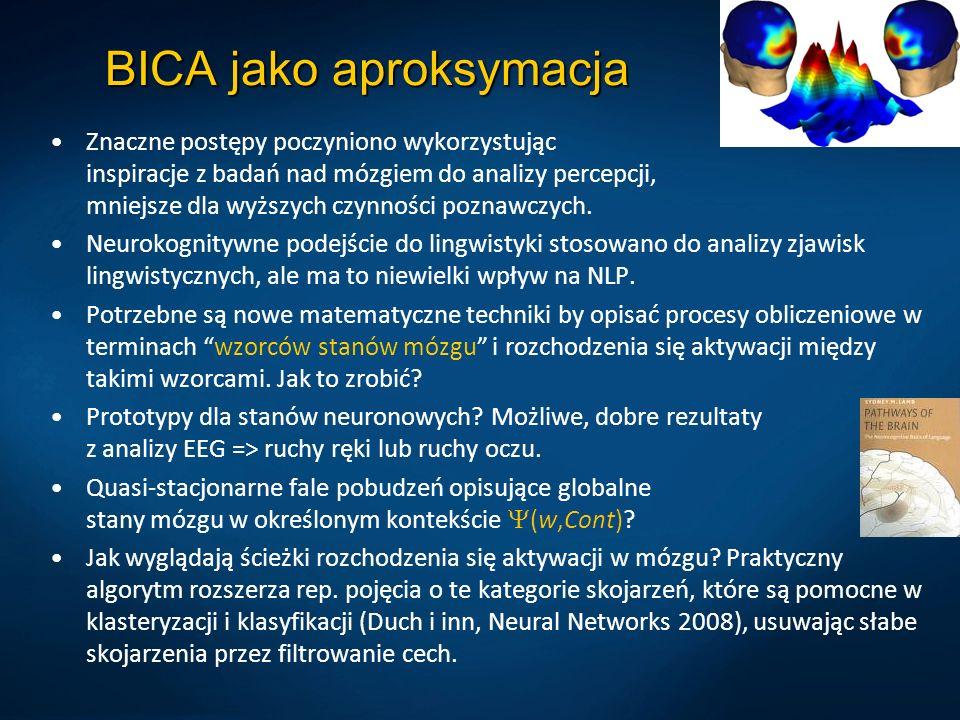 BICA jako aproksymacja Znaczne postępy poczyniono wykorzystując inspiracje z badań nad mózgiem do analizy percepcji, mniejsze dla wyższych czynności p
