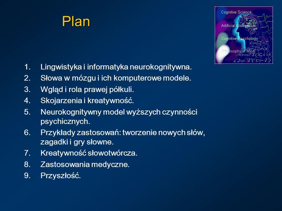 Plan 1.Lingwistyka i informatyka neurokognitywna. 2.Słowa w mózgu i ich komputerowe modele. 3.Wgląd i rola prawej półkuli. 4.Skojarzenia i kreatywność