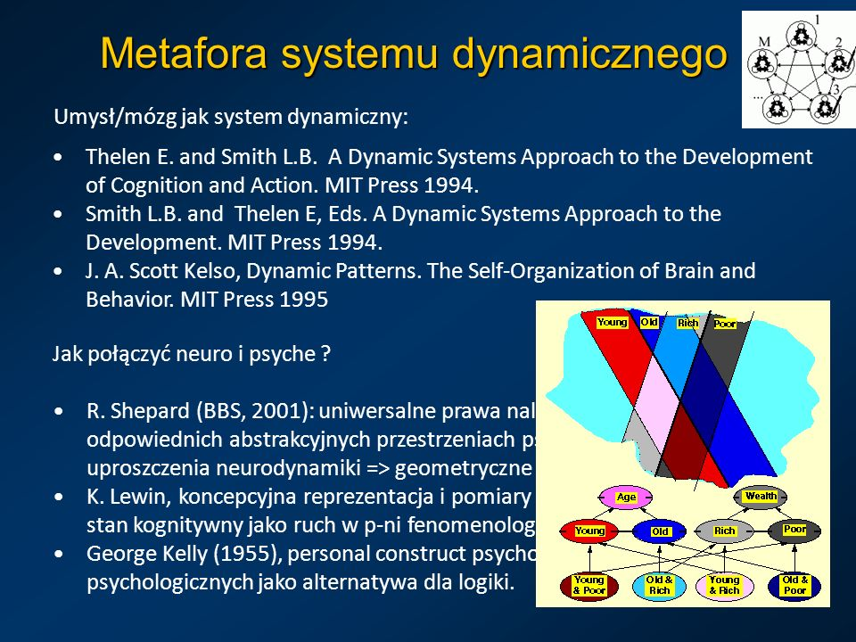 Metafora systemu dynamicznego Umysł/mózg jak system dynamiczny: Thelen E. and Smith L.B. A Dynamic Systems Approach to the Development of Cognition an