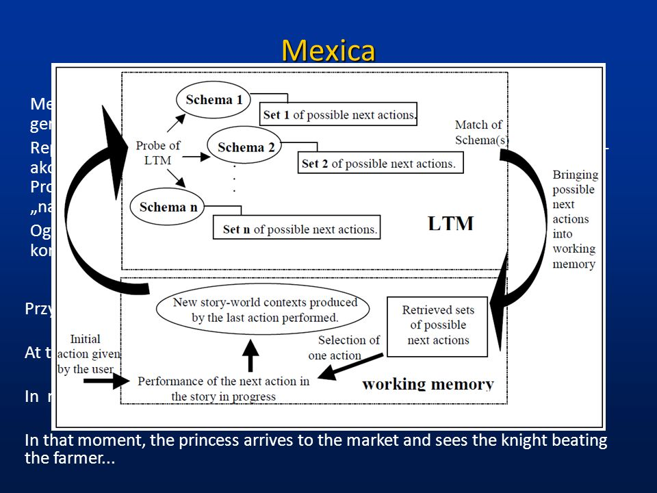 Mexica Mexica (Rafael Pérez y Pérez), zwyciężył w 2006 roku w komputerowo generowanych historiach. Reprezentuje w pamięci długotrwałej fakty i stare h