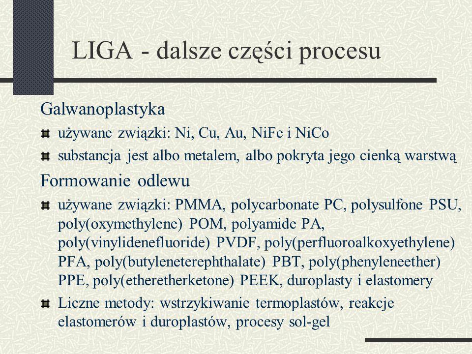 LIGA - dalsze części procesu Galwanoplastyka używane związki: Ni, Cu, Au, NiFe i NiCo substancja jest albo metalem, albo pokryta jego cienką warstwą F
