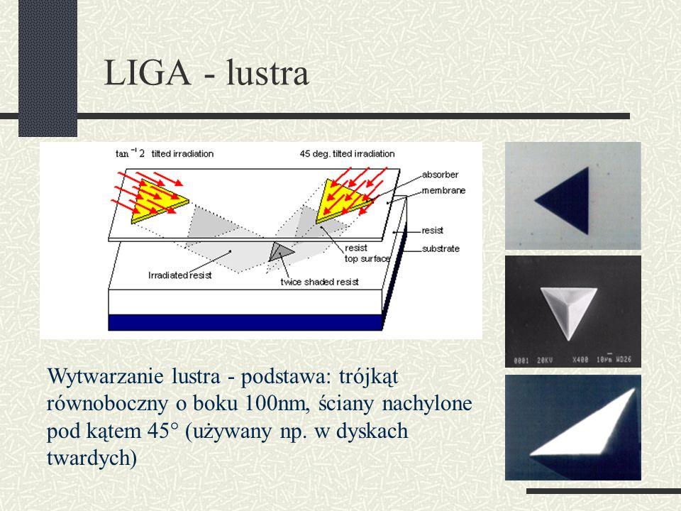 LIGA - lustra Wytwarzanie lustra - podstawa: trójkąt równoboczny o boku 100nm, ściany nachylone pod kątem 45° (używany np. w dyskach twardych)