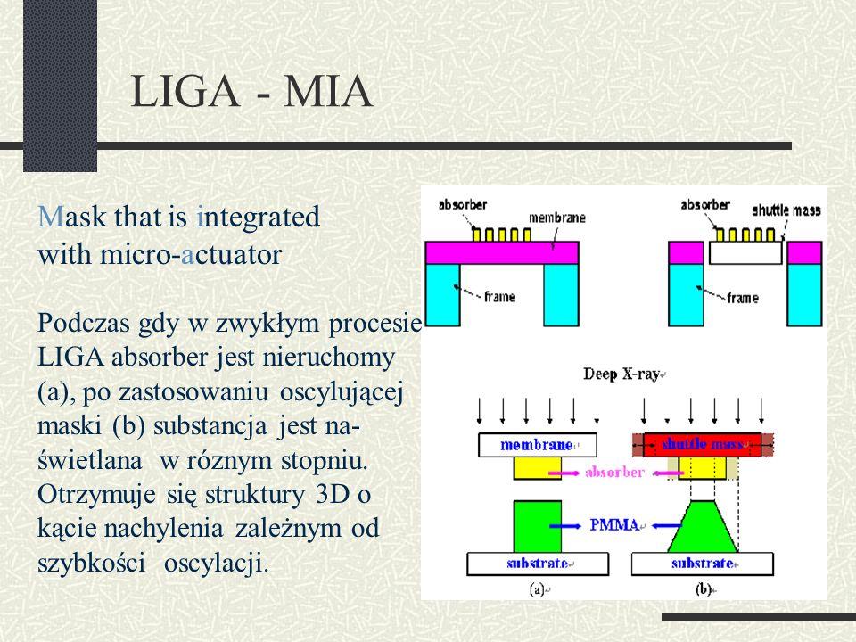 LIGA - MIA Mask that is integrated with micro-actuator Podczas gdy w zwykłym procesie LIGA absorber jest nieruchomy (a), po zastosowaniu oscylującej m