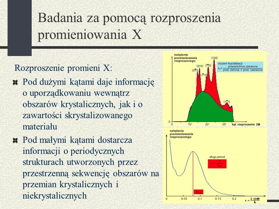 Badania za pomocą rozproszenia promieniowania X Pod dużymi kątami daje informację o uporządkowaniu wewnątrz obszarów krystalicznych, jak i o zawartośc